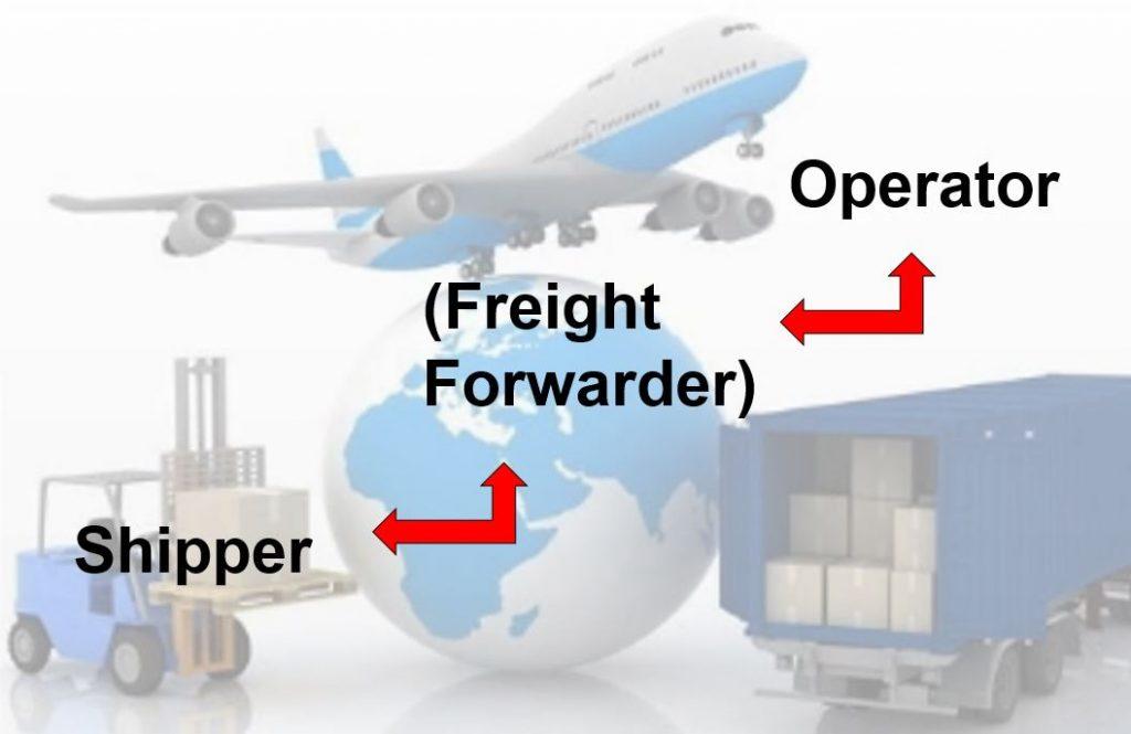 IATA shipping by air online hazmat training